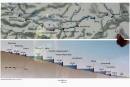 Staustufen der Drau in Österreich